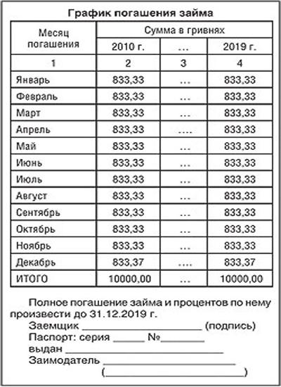 договор займа между физическим лицом образец 2015