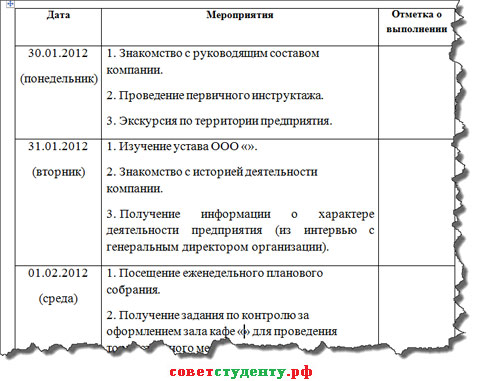 Отчет по практике юриста на предприятии рб образец