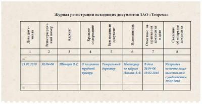 регистрация входящих договоров образец