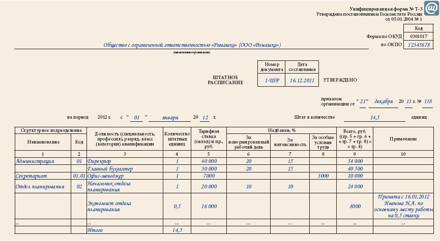 штатное расписание на полставки образец - фото 3