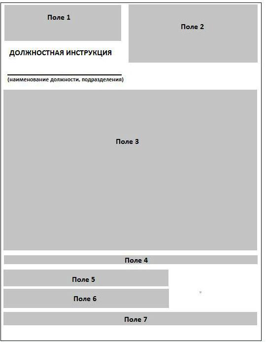 примеры должностных инструкций банка